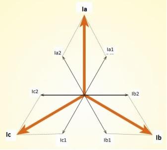 sistema-trifasico-corrientes