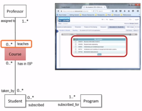 Uml class diagram introduction dademuchconnection now i will select one course i choose for the first one the business information systems course by clicking the show button i will navigate to the ccuart Gallery