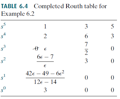 how to use a routh table
