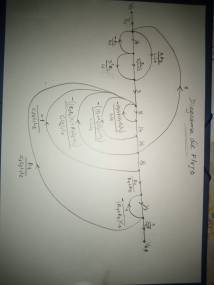 Ejercicio tres mallas (3)